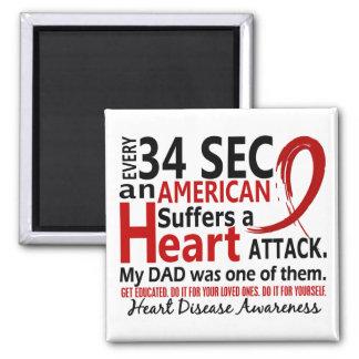 Enfermedad cardíaca del papá de cada 34 segundos/a imán cuadrado