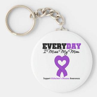 Enfermedad de Alzheimer cada Srta. My Mom del día  Llavero Redondo Tipo Pin