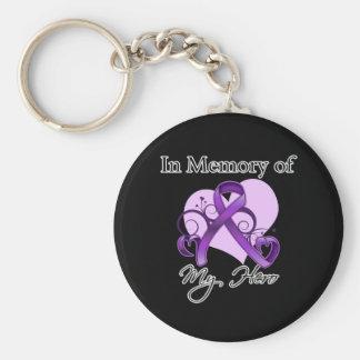 Enfermedad de Alzheimers en memoria de mi héroe Llaveros Personalizados
