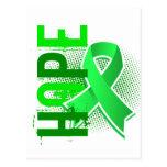 Enfermedad de Lyme de la esperanza 2 Tarjetas Postales