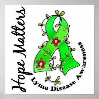 Enfermedad de Lyme de las materias de la esperanza Poster