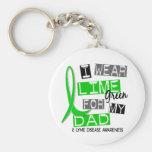 Enfermedad de Lyme llevo la verde lima para mi pap Llaveros Personalizados
