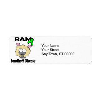 Enfermedad de RAM Sandhoff Etiqueta De Remite