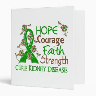 Enfermedad de riñón de la fuerza 3 de la fe del va