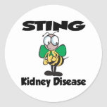 Enfermedad de riñón de STING Etiqueta Redonda