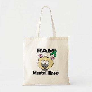 Enfermedad mental de RAM (verde) Bolsas De Mano