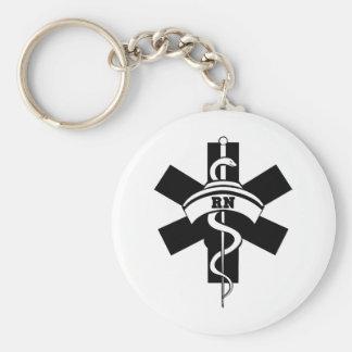 Enfermeras del RN Llavero Redondo Tipo Pin