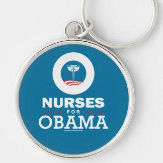 Enfermeras para Obama Llavero