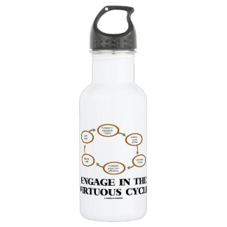 Engage In The Virtuous Cycle (Macroeconomics) 18oz Water Bottle