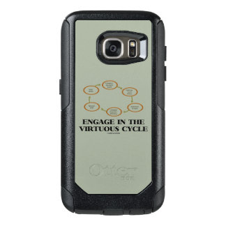 Engage In The Virtuous Cycle Macroeconomics OtterBox Samsung Galaxy S7 Case