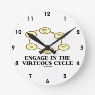 Engage In The Virtuous Cycle (Macroeconomics) Round Clock