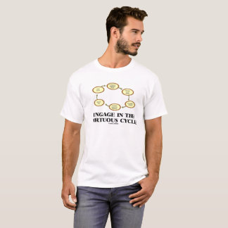 Engage In The Virtuous Cycle Macroeconomics T-Shirt