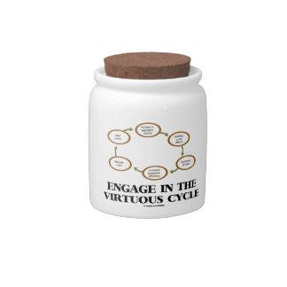 Enganche al ciclo virtuoso (la macroeconomía) jarras para caramelos