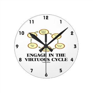 Enganche al ciclo virtuoso (la macroeconomía) reloj redondo mediano