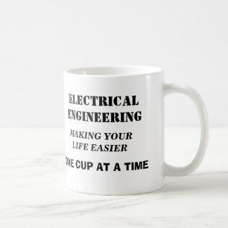 ENGINEERING PRIDE COFFEE MUG