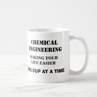 ENGINEERING PRIDE COFFEE MUGS