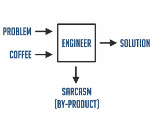 engineering_sarcasm_by_product_coffee_mu
