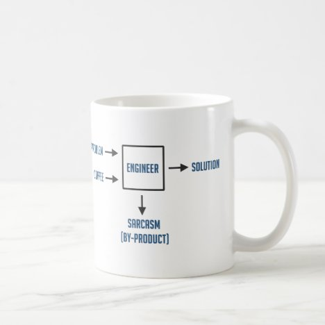 Engineering Sarcasm By-product Coffee Mug