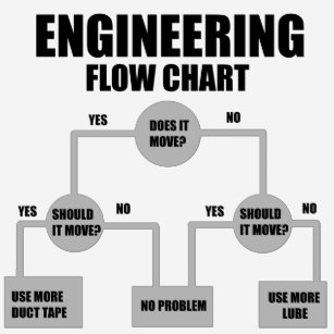 03e946dd Engineers Flow Chart T-Shirt