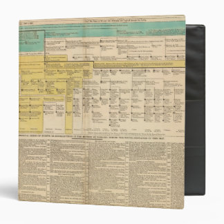 England from 1485 to 1815 3 ring binders