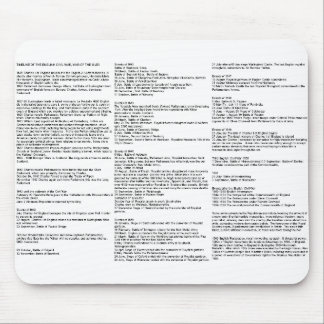 English Civil War, War of the Isles Timeline Mouse Pad