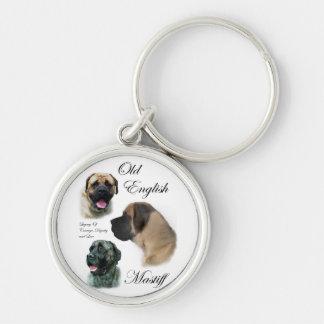 English Mastiff Art Keychain