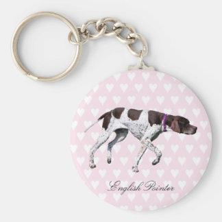 English Pointer dog keychain, gift idea Basic Round Button Keychain