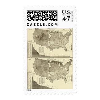 English, Welsh, British Americans Postage