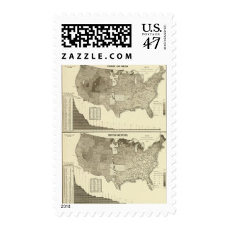 English, Welsh, British Americans Postage Stamp