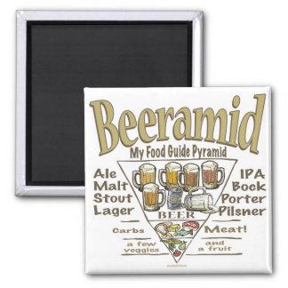 Engranaje de consumición de Beeramid Imán Cuadrado