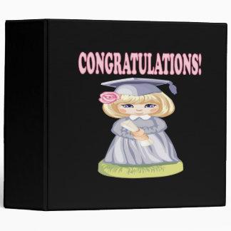 Enhorabuena