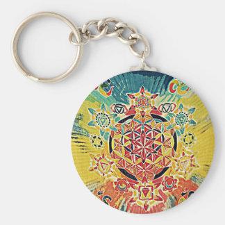 Enlightened .jpg keychain