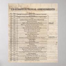 Enmiendas constitucionales de los E.E.U.U. ACTUALI Posters