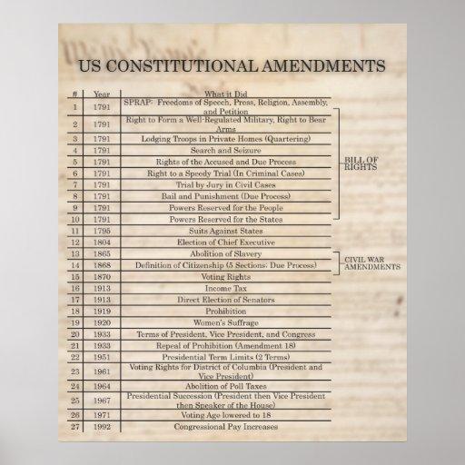 Enmiendas constitucionales de los E.E.U.U. Póster