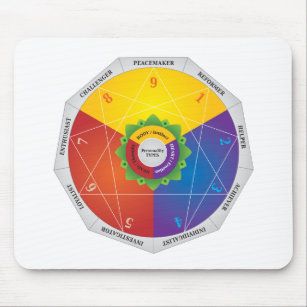 enneagram - personality types diagram illustration mouse pad