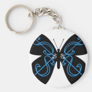 Enriching Transformation Keychain