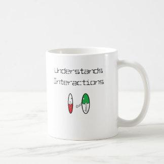 Entiende interacciones taza