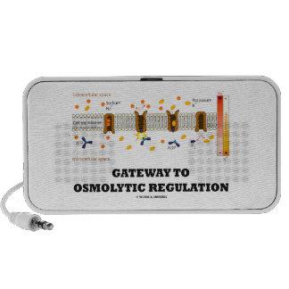 Entrada a la regulación de Osmolytic (transporte a Laptop Altavoz
