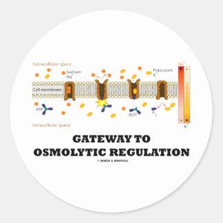Entrada a la regulación de Osmolytic (transporte Pegatina Redonda