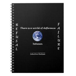 Entre la denegación y el fracaso cuaderno