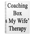 Entrenar la caja es la terapia de mi esposa