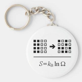 Entropy Keychain