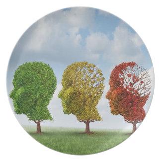 Envejecimiento del cerebro plato