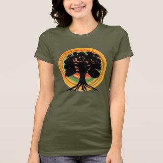 Enviromental T-Shirt design