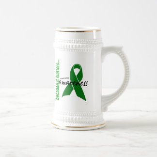 Environmental Awareness Coffee Mug