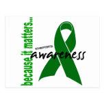 Environmental Awareness Postcard