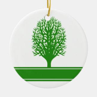 Environmental Problems Ornament