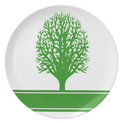 Environmental Problems Plate