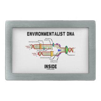 Environmentalist DNA Inside (DNA Replication) Belt Buckle