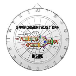 Environmentalist DNA Inside (DNA Replication) Dartboard